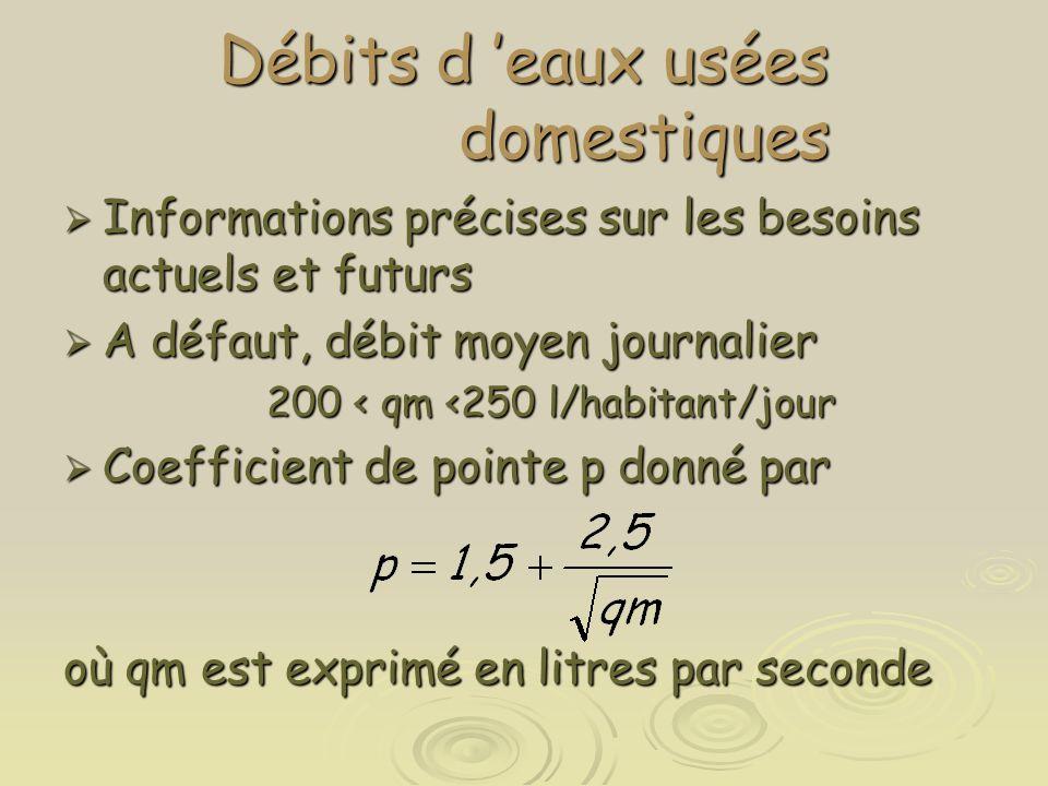 Débits d 'eaux usées domestiques  Informations précises sur les besoins actuels et futurs  A défaut, débit moyen journalier 200 < qm <250 l/habitant
