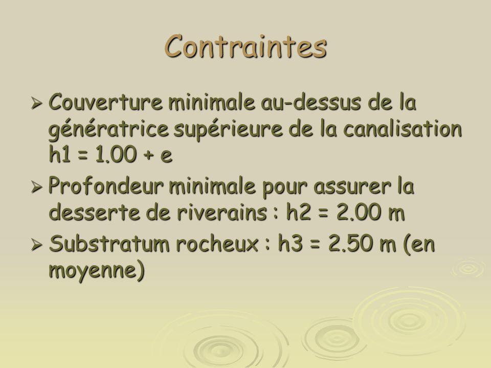 Contraintes  Couverture minimale au-dessus de la génératrice supérieure de la canalisation h1 = 1.00 + e  Profondeur minimale pour assurer la desser