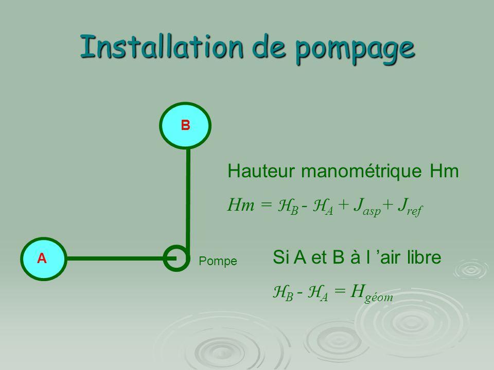 Installation de pompage Pompe A B Hauteur manométrique Hm Hm = H B - H A + J asp + J ref Si A et B à l 'air libre H B - H A = H géom