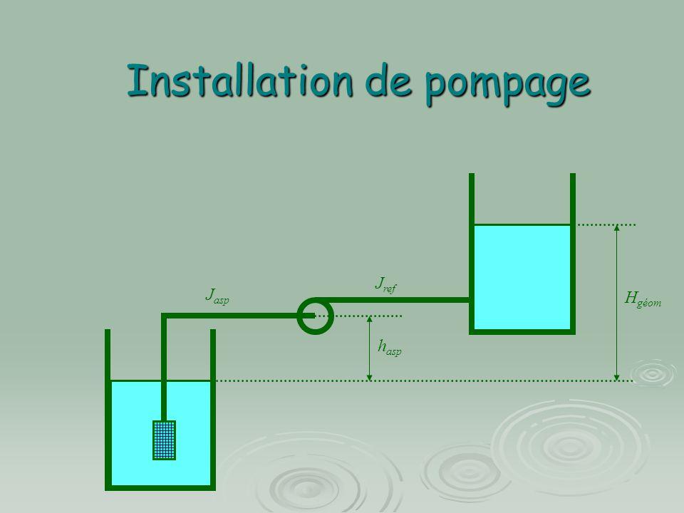Installation de pompage h asp H géom J asp J ref