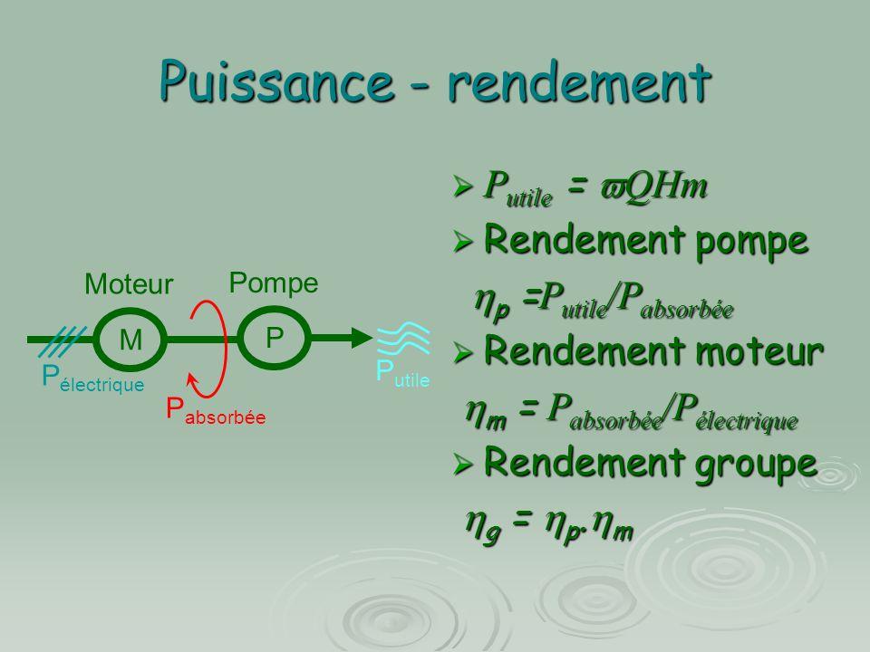 Puissance - rendement  P utile =  QHm  Rendement pompe  p = P utile /P absorbée  Rendement moteur  m = P absorbée /P électrique  Rendement g
