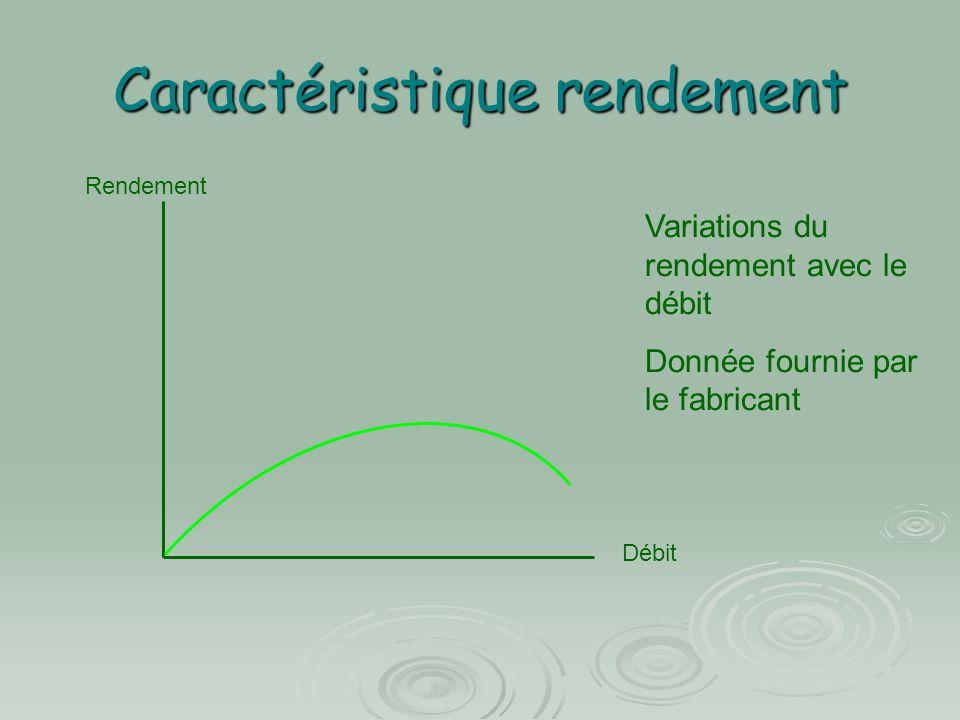 Caractéristique rendement Rendement Débit Variations du rendement avec le débit Donnée fournie par le fabricant