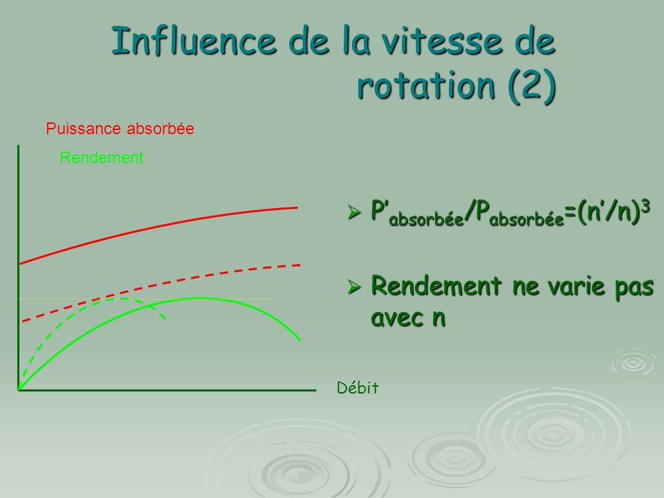 Influence de la vitesse de rotation (2)  P' absorbée /P absorbée =(n'/n) 3  Rendement ne varie pas avec n Débit Rendement Puissance absorbée