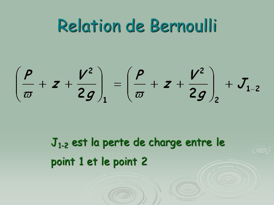 Relation de Bernoulli J 1-2 est la perte de charge entre le point 1 et le point 2