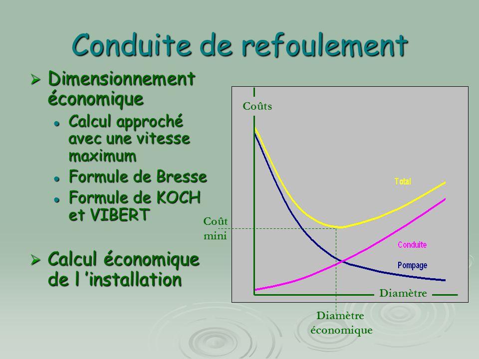 Conduite de refoulement  Dimensionnement économique Calcul approché avec une vitesse maximum Calcul approché avec une vitesse maximum Formule de Bres
