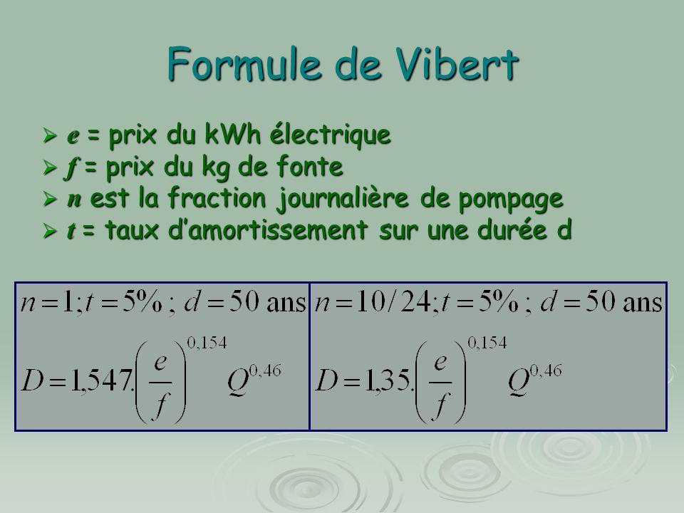 Formule de Vibert  e = prix du kWh électrique  f = prix du kg de fonte  n est la fraction journalière de pompage  t = taux d'amortissement sur une