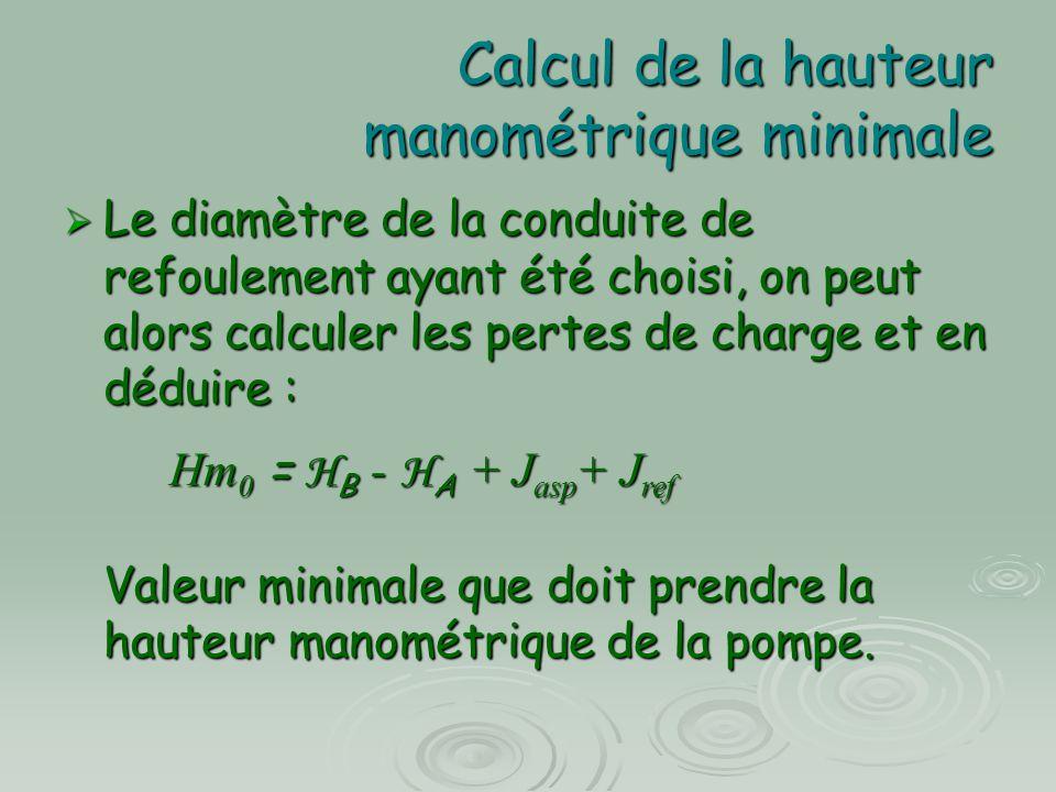 Calcul de la hauteur manométrique minimale  Le diamètre de la conduite de refoulement ayant été choisi, on peut alors calculer les pertes de charge e