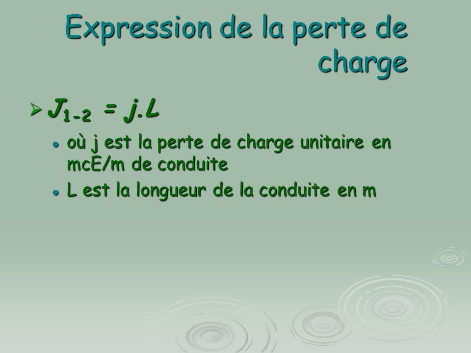 Expression de la perte de charge  J 1-2 = j.L où j est la perte de charge unitaire en mcE/m de conduite où j est la perte de charge unitaire en mcE/m