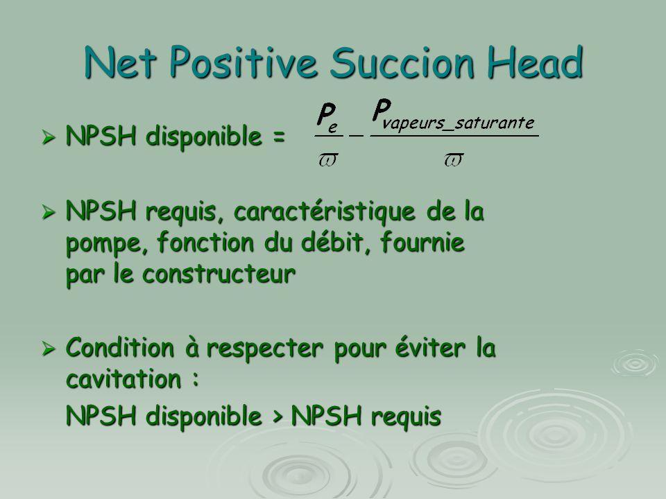Net Positive Succion Head  NPSH disponible =  NPSH requis, caractéristique de la pompe, fonction du débit, fournie par le constructeur  Condition à