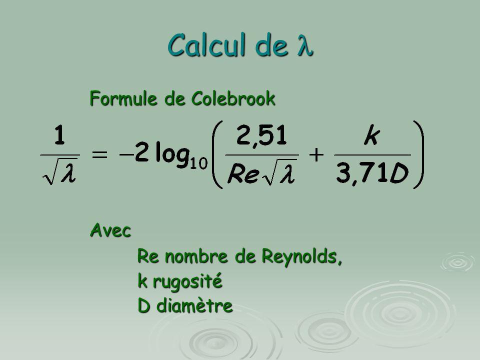 Calcul de Calcul de Formule de Colebrook Avec Re nombre de Reynolds, k rugosité D diamètre