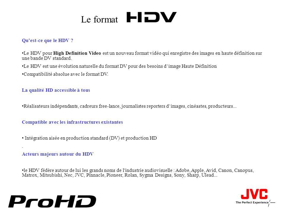 Qu'est-ce que le HDV ? Le HDV pour High Definition Video est un nouveau format vidéo qui enregistre des images en haute définition sur une bande DV st