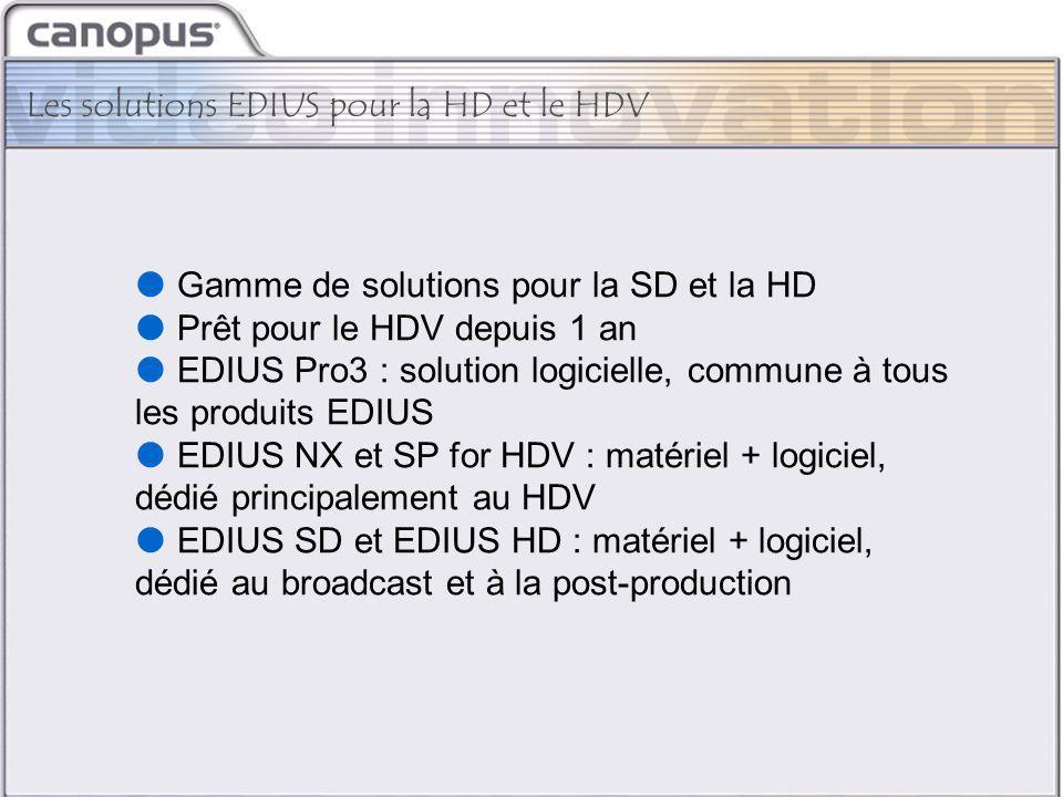CIM 2003 Brand and Strategy  Gamme de solutions pour la SD et la HD  Prêt pour le HDV depuis 1 an  EDIUS Pro3 : solution logicielle, commune à tous les produits EDIUS  EDIUS NX et SP for HDV : matériel + logiciel, dédié principalement au HDV  EDIUS SD et EDIUS HD : matériel + logiciel, dédié au broadcast et à la post-production Les solutions EDIUS pour la HD et le HDV