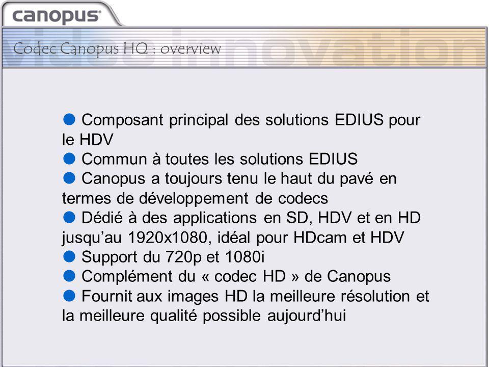 CIM 2003 Brand and Strategy Codec Canopus HQ : overview  Composant principal des solutions EDIUS pour le HDV  Commun à toutes les solutions EDIUS  Canopus a toujours tenu le haut du pavé en termes de développement de codecs  Dédié à des applications en SD, HDV et en HD jusqu'au 1920x1080, idéal pour HDcam et HDV  Support du 720p et 1080i  Complément du « codec HD » de Canopus  Fournit aux images HD la meilleure résolution et la meilleure qualité possible aujourd'hui
