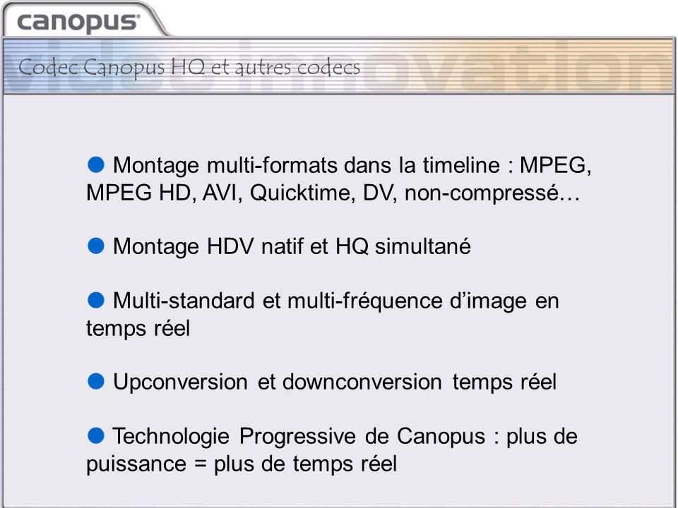 CIM 2003 Brand and Strategy Codec Canopus HQ et autres codecs  Montage multi-formats dans la timeline : MPEG, MPEG HD, AVI, Quicktime, DV, non-compressé…  Montage HDV natif et HQ simultané  Multi-standard et multi-fréquence d'image en temps réel  Upconversion et downconversion temps réel  Technologie Progressive de Canopus : plus de puissance = plus de temps réel