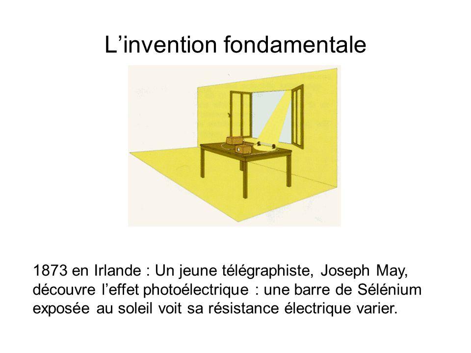 L'invention fondamentale 1873 en Irlande : Un jeune télégraphiste, Joseph May, découvre l'effet photoélectrique : une barre de Sélénium exposée au sol