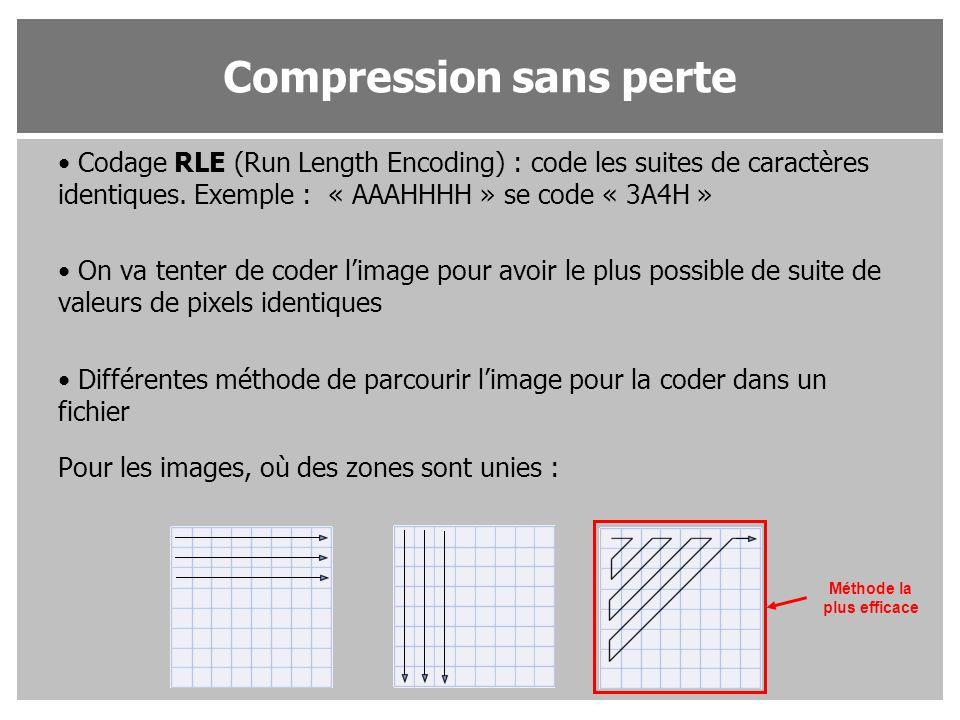 Codage RLE (Run Length Encoding) : code les suites de caractères identiques. Exemple : « AAAHHHH » se code « 3A4H » On va tenter de coder l'image pour