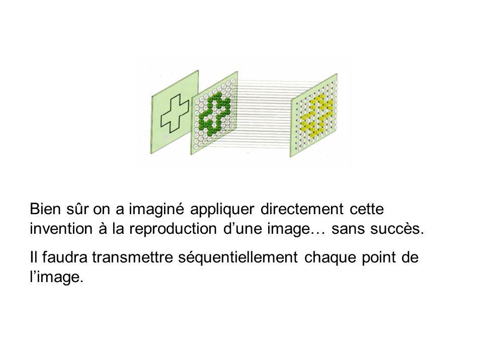 Bien sûr on a imaginé appliquer directement cette invention à la reproduction d'une image… sans succès. Il faudra transmettre séquentiellement chaque