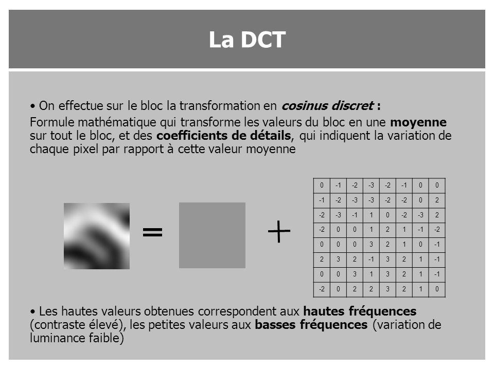 La DCT On effectue sur le bloc la transformation en cosinus discret : Formule mathématique qui transforme les valeurs du bloc en une moyenne sur tout