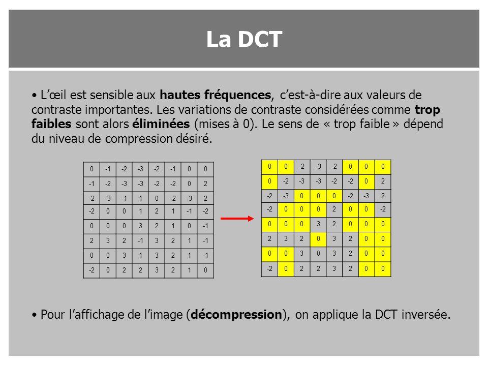 La DCT L'œil est sensible aux hautes fréquences, c'est-à-dire aux valeurs de contraste importantes. Les variations de contraste considérées comme trop