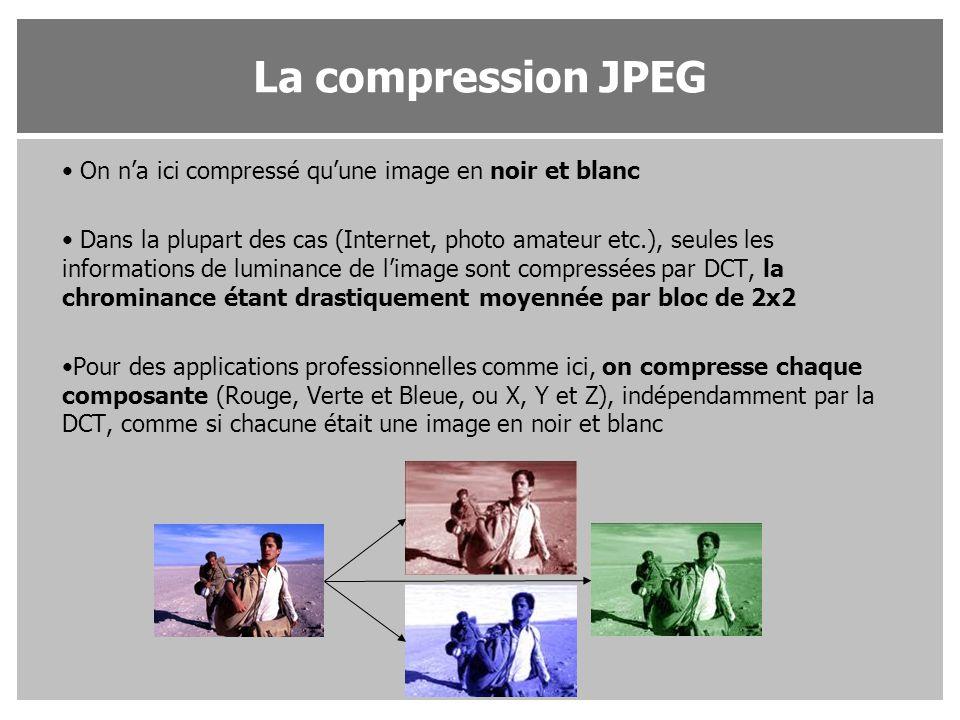 La compression JPEG On n'a ici compressé qu'une image en noir et blanc Dans la plupart des cas (Internet, photo amateur etc.), seules les informations