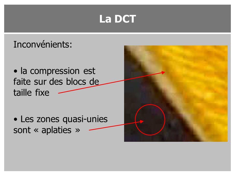 Inconvénients: la compression est faite sur des blocs de taille fixe Les zones quasi-unies sont « aplaties » La DCT