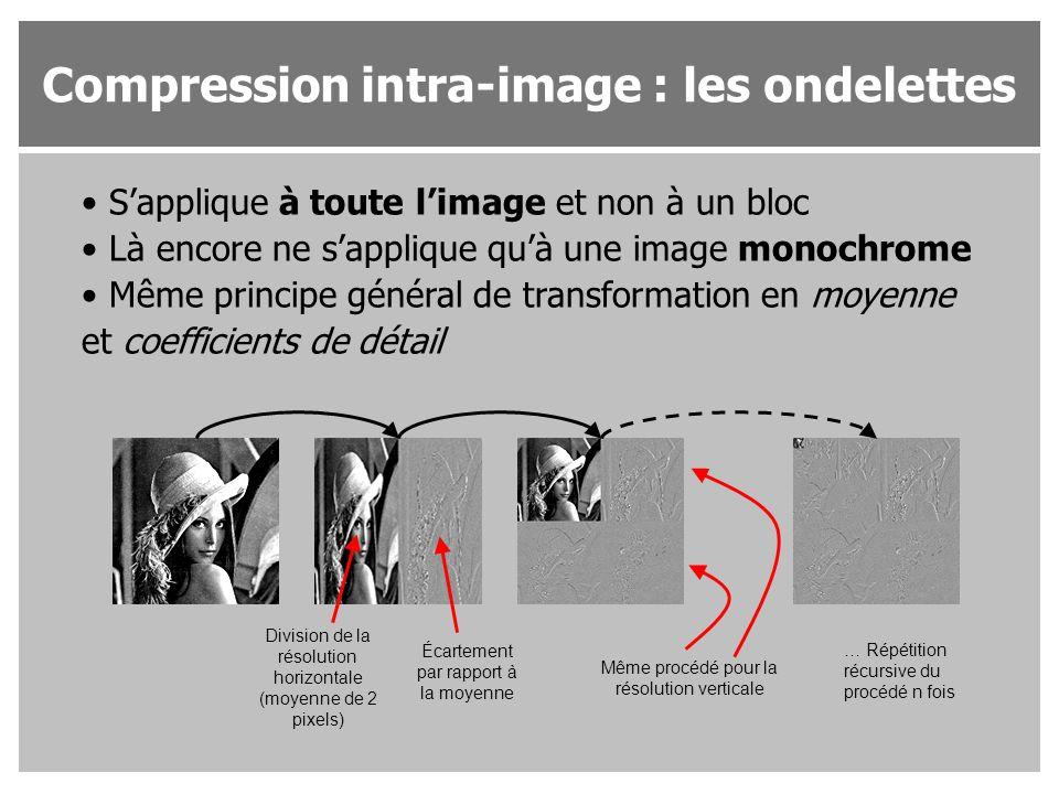 S'applique à toute l'image et non à un bloc Là encore ne s'applique qu'à une image monochrome Même principe général de transformation en moyenne et co