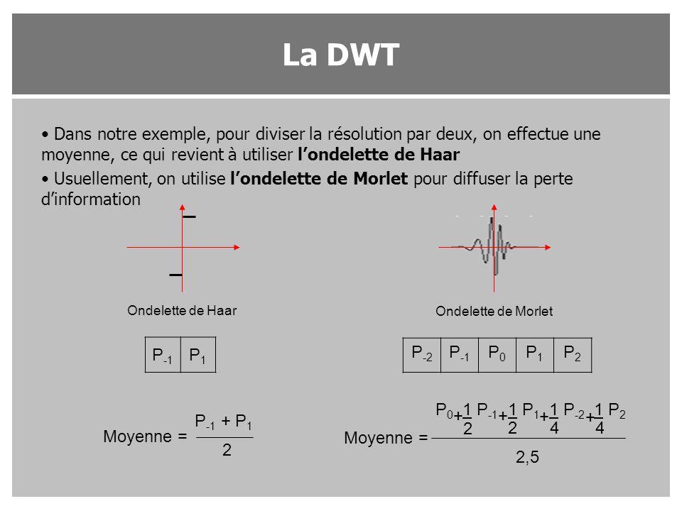 La DWT Dans notre exemple, pour diviser la résolution par deux, on effectue une moyenne, ce qui revient à utiliser l'ondelette de Haar Usuellement, on