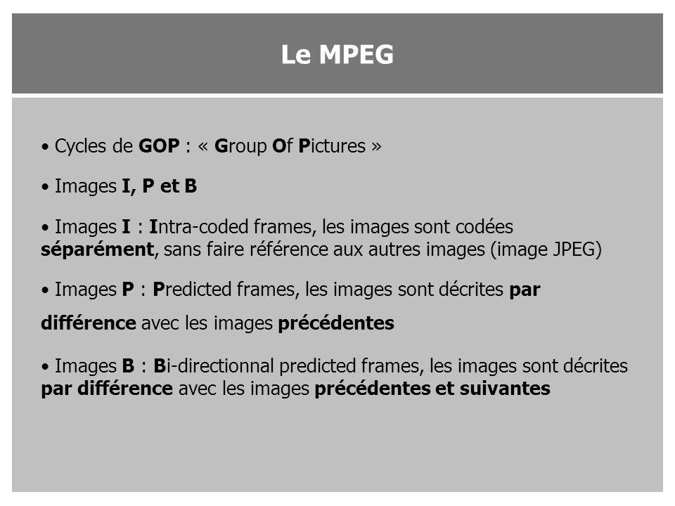 Cycles de GOP : « Group Of Pictures » Images I, P et B Images I : Intra-coded frames, les images sont codées séparément, sans faire référence aux autr