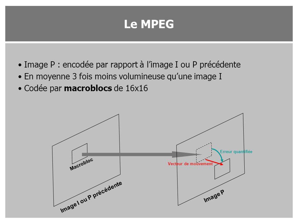 Image P : encodée par rapport à l'image I ou P précédente En moyenne 3 fois moins volumineuse qu'une image I Codée par macroblocs de 16x16 Image I ou