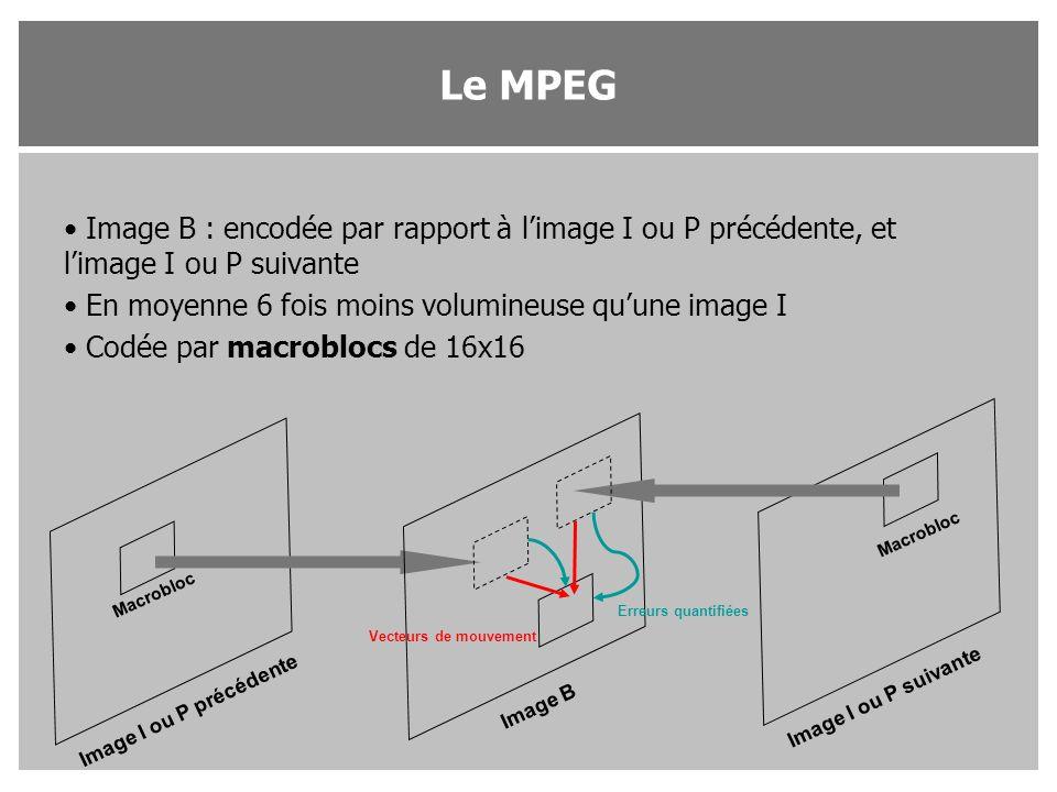 Image B : encodée par rapport à l'image I ou P précédente, et l'image I ou P suivante En moyenne 6 fois moins volumineuse qu'une image I Codée par mac