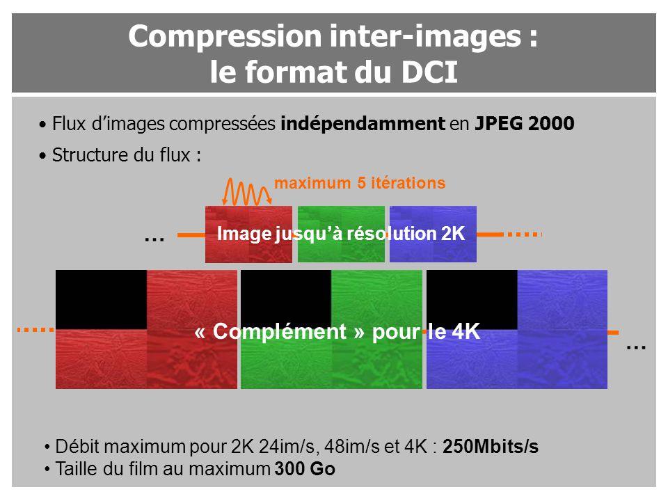 Flux d'images compressées indépendamment en JPEG 2000 Structure du flux : Compression inter-images : le format du DCI … maximum 5 itérations Image jus