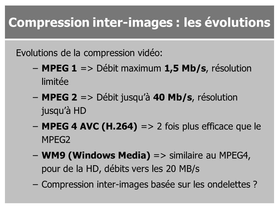 Evolutions de la compression vidéo: –MPEG 1 => Débit maximum 1,5 Mb/s, résolution limitée –MPEG 2 => Débit jusqu'à 40 Mb/s, résolution jusqu'à HD –MPE
