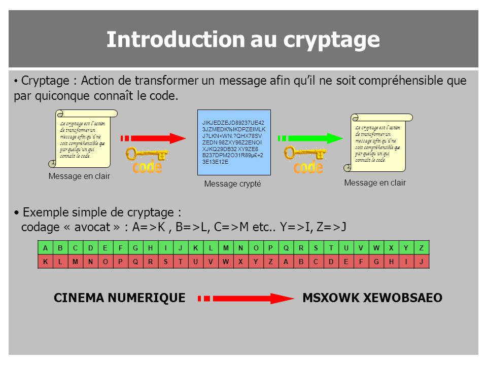 Cryptage : Action de transformer un message afin qu'il ne soit compréhensible que par quiconque connaît le code. Exemple simple de cryptage : codage «