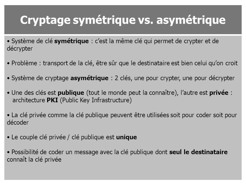 Système de clé symétrique : c'est la même clé qui permet de crypter et de décrypter Problème : transport de la clé, être sûr que le destinataire est b