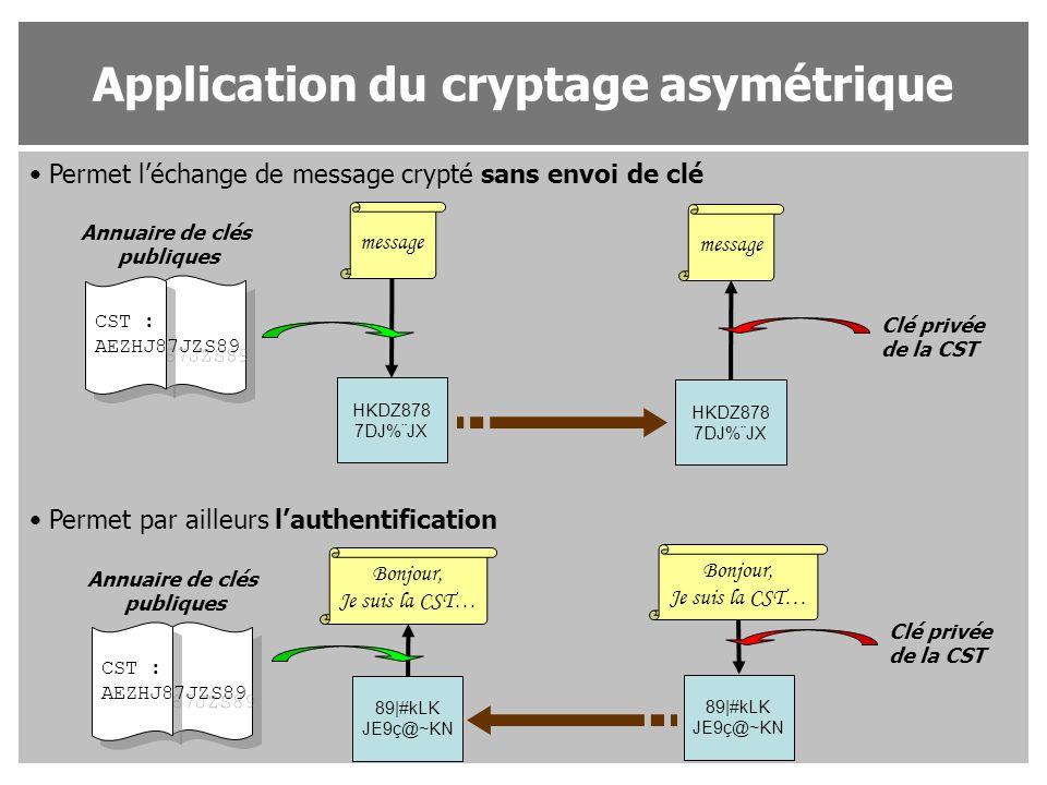 Permet l'échange de message crypté sans envoi de clé Permet par ailleurs l'authentification Application du cryptage asymétrique message CST : AEZHJ87J
