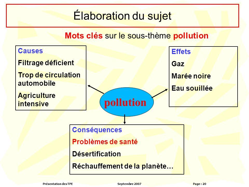 Présentation des TPESeptembre 2007 Page : 20 Élaboration du sujet Conséquences Problèmes de santé Désertification Réchauffement de la planète… Causes