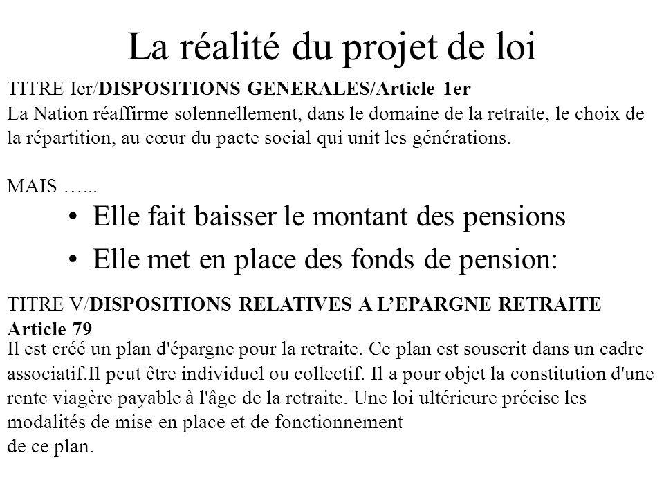 La réalité du projet de loi Elle fait baisser le montant des pensions Elle met en place des fonds de pension: TITRE Ier/DISPOSITIONS GENERALES/Article 1er La Nation réaffirme solennellement, dans le domaine de la retraite, le choix de la répartition, au cœur du pacte social qui unit les générations.