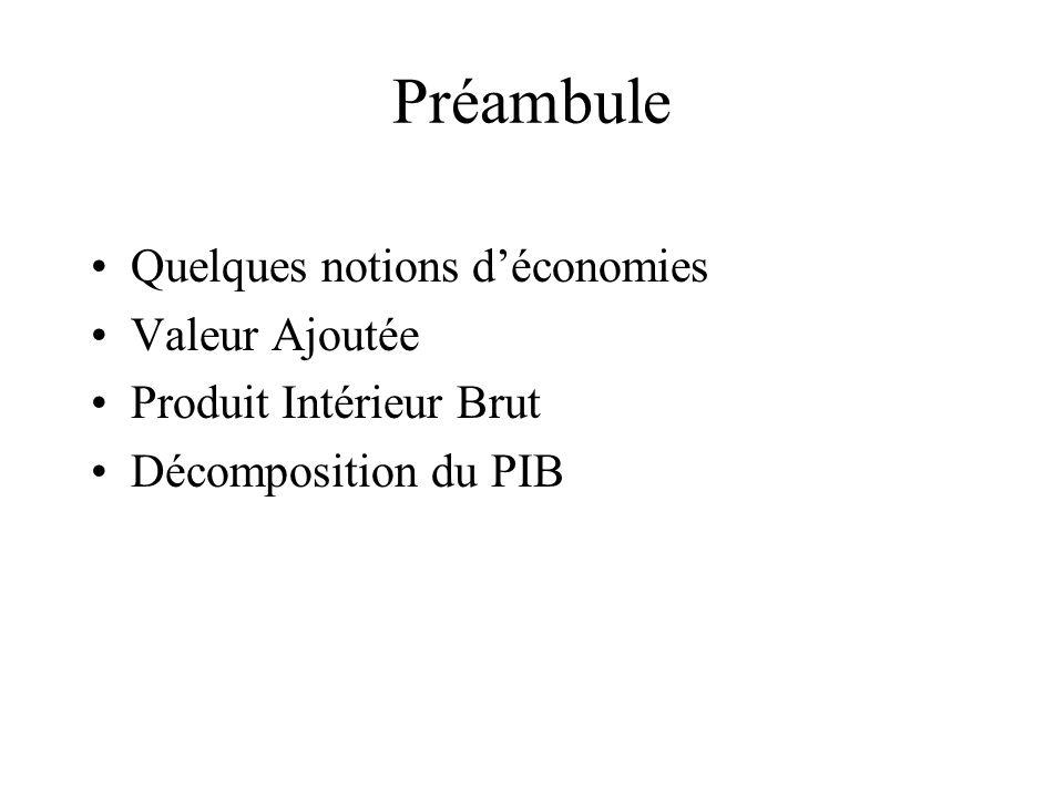 Préambule Quelques notions d'économies Valeur Ajoutée Produit Intérieur Brut Décomposition du PIB