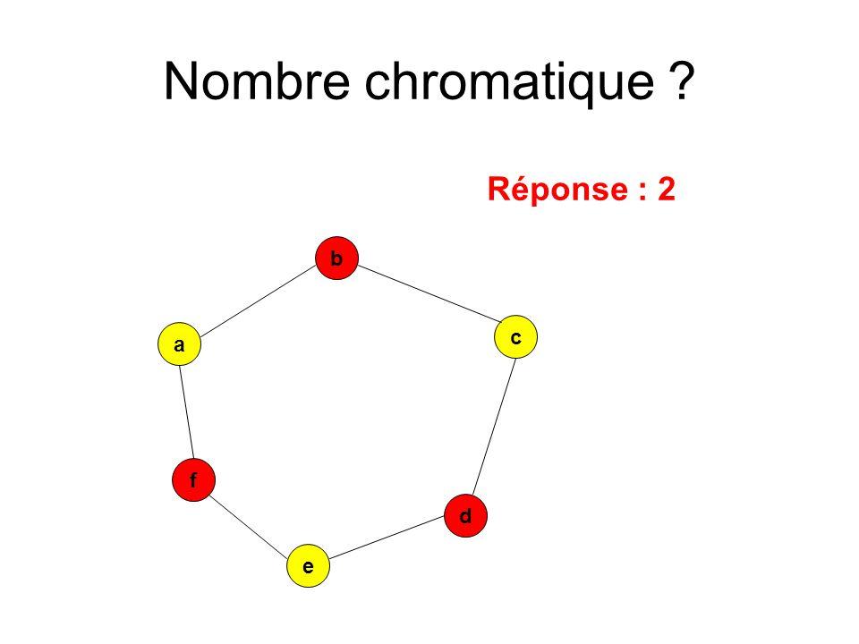 a e c b d Réponse : 2 f