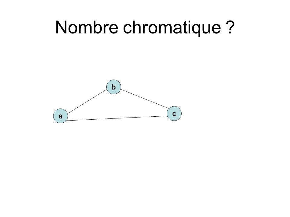 Nombre chromatique ? a c b