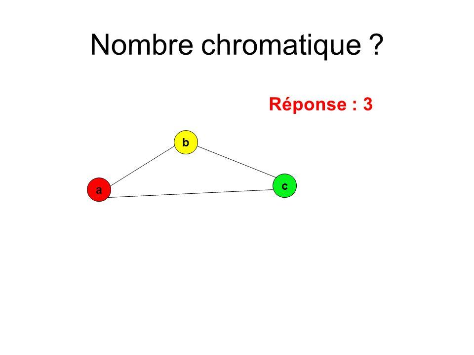 a c b Réponse : 3
