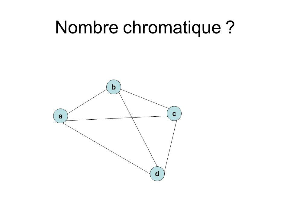 Nombre chromatique ? a c b d