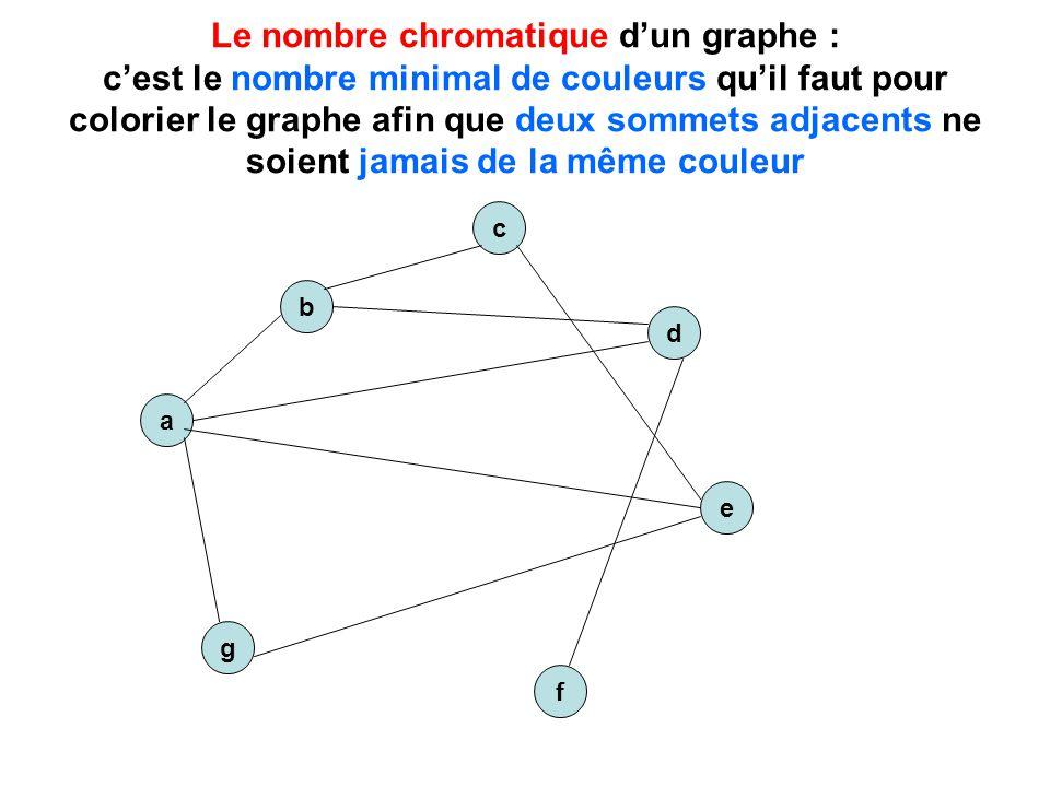 Le nombre chromatique d'un graphe : c'est le nombre minimal de couleurs qu'il faut pour colorier le graphe afin que deux sommets adjacents ne soient j