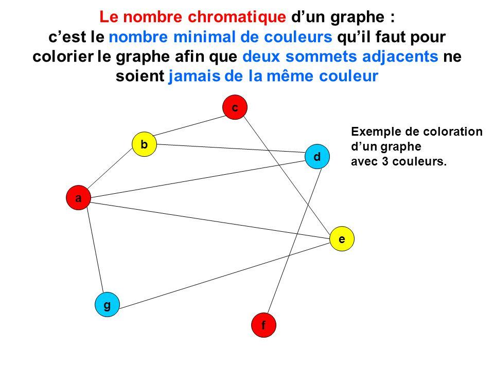 b c f d e g Exemple de coloration d'un graphe avec 3 couleurs. a
