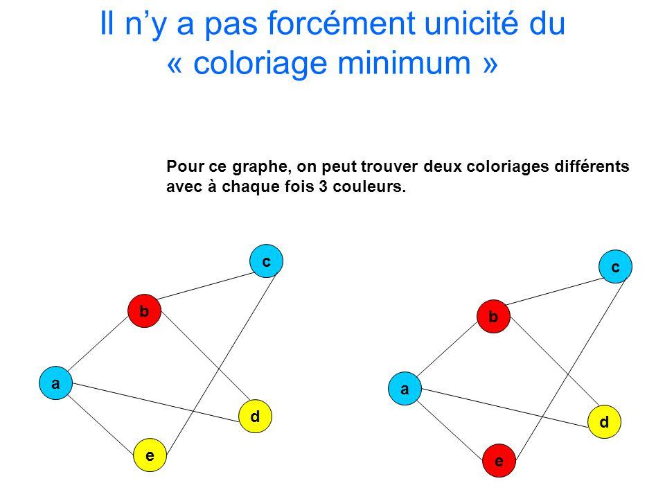 a b c d e a b c d e Pour ce graphe, on peut trouver deux coloriages différents avec à chaque fois 3 couleurs.