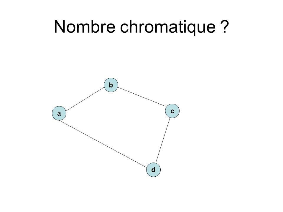 a c b d Réponse : 2