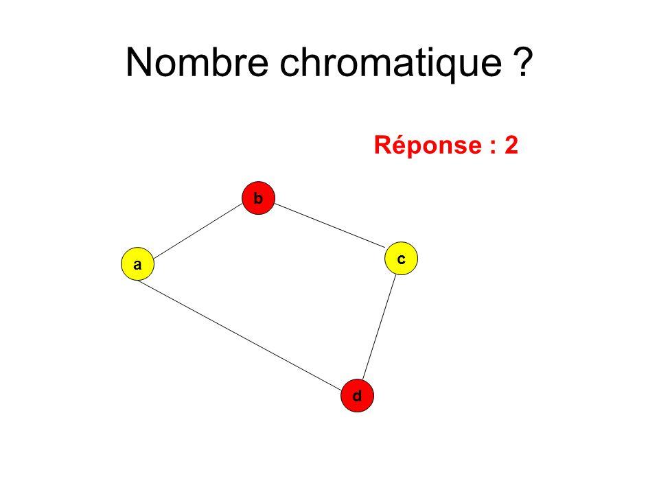 Conclusion : Le nombre minimum de couleurs n'est pas tant lié au nombre de sommets qu'à la complexité du graphe