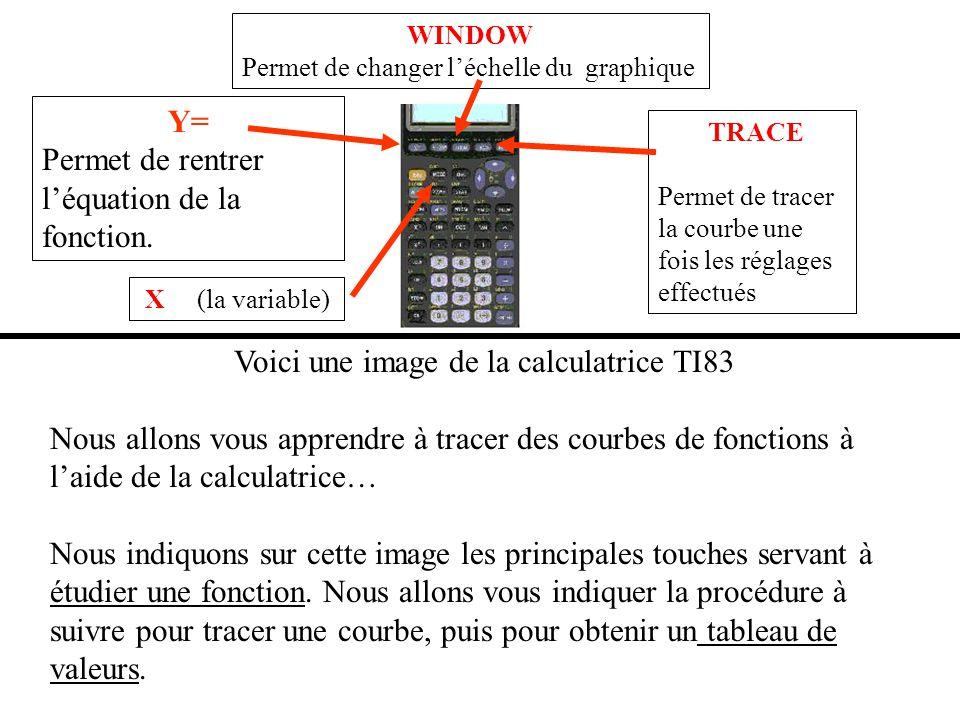 Voici une image de la calculatrice TI83 Nous allons vous apprendre à tracer des courbes de fonctions à l'aide de la calculatrice… Nous indiquons sur cette image les principales touches servant à étudier une fonction.