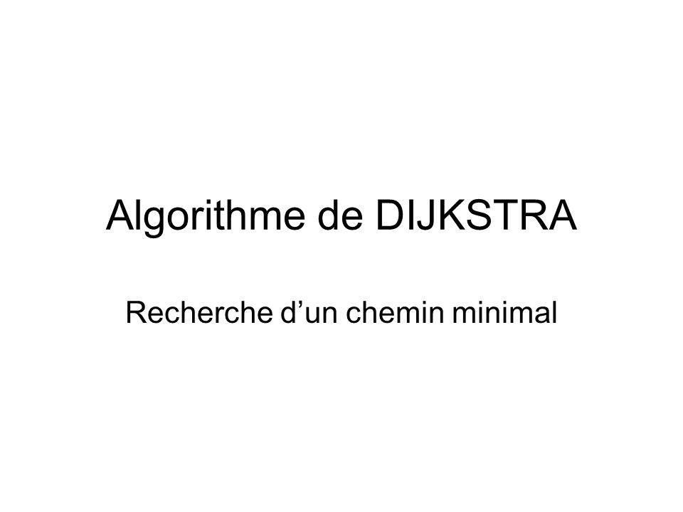 Algorithme de DIJKSTRA Recherche d'un chemin minimal