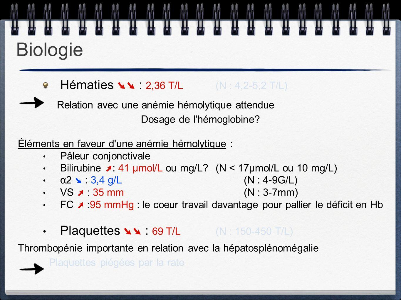 Hématies ➘➘ : 2,36 T/L(N : 4,2-5,2 T/L) Relation avec une anémie hémolytique attendue Dosage de l'hémoglobine? Éléments en faveur d'une anémie hémolyt